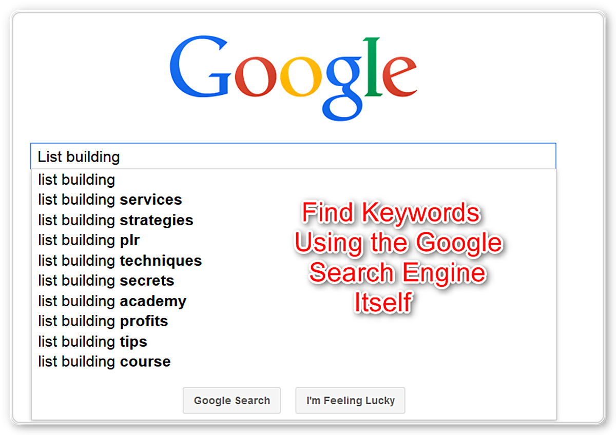Planner Online Free Keywords With Google Search Free Tool For Internet Marketers